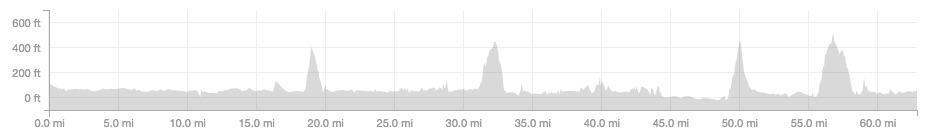 Biking the 4 Rivers Trail from Oxpomyeon to Namjiri on lifeday25,452